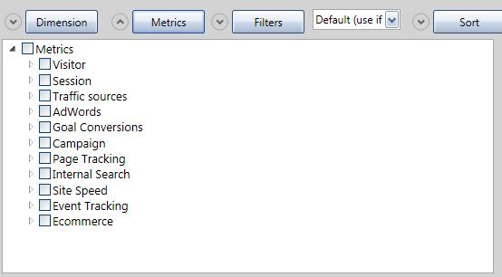 Выбор показателей (metrics) осуществляется при нажатии на кнопку Metrics