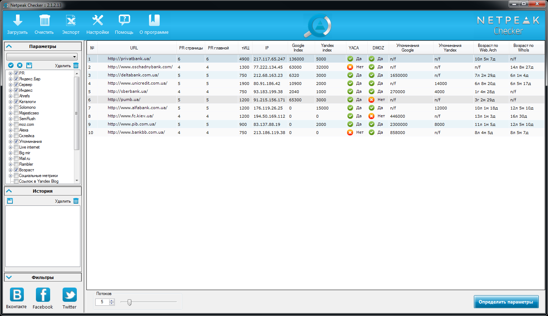 Netpeak Checker: результаты анализа